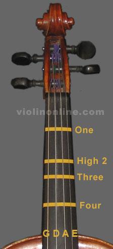 Violin Online - Violin Finger Placement